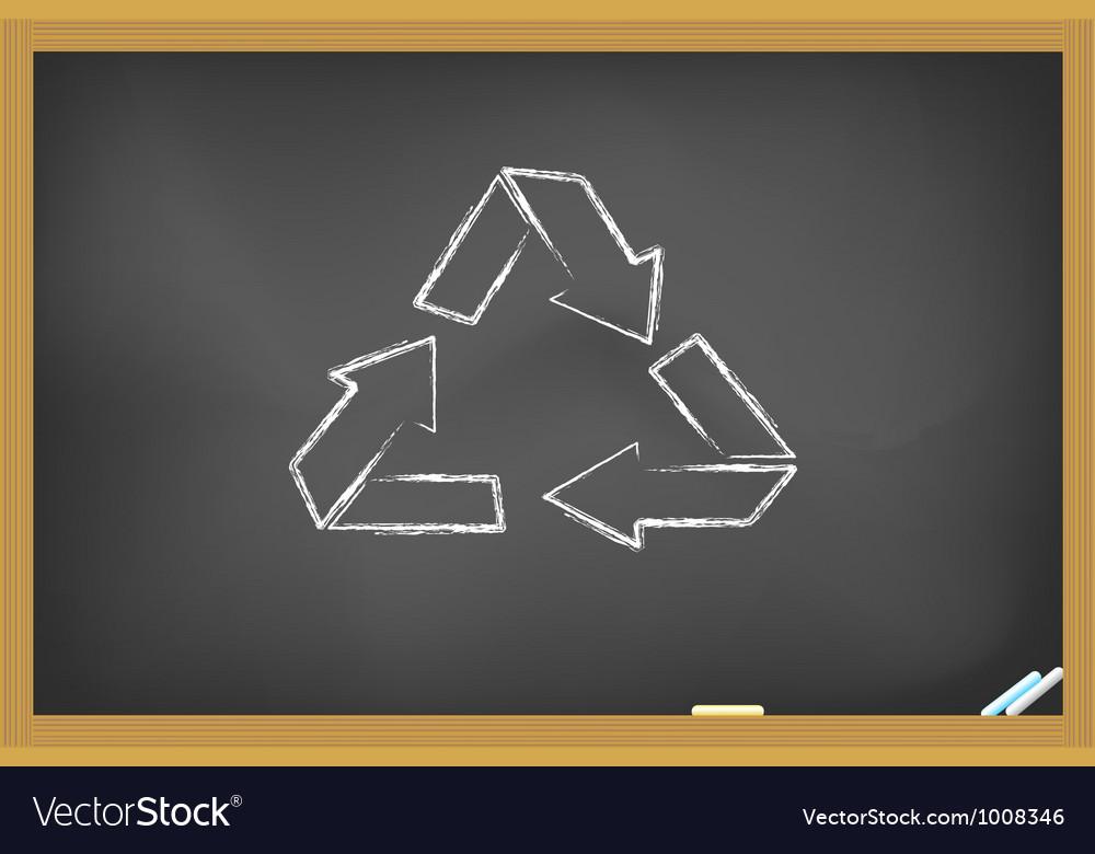Environmental Class vector image