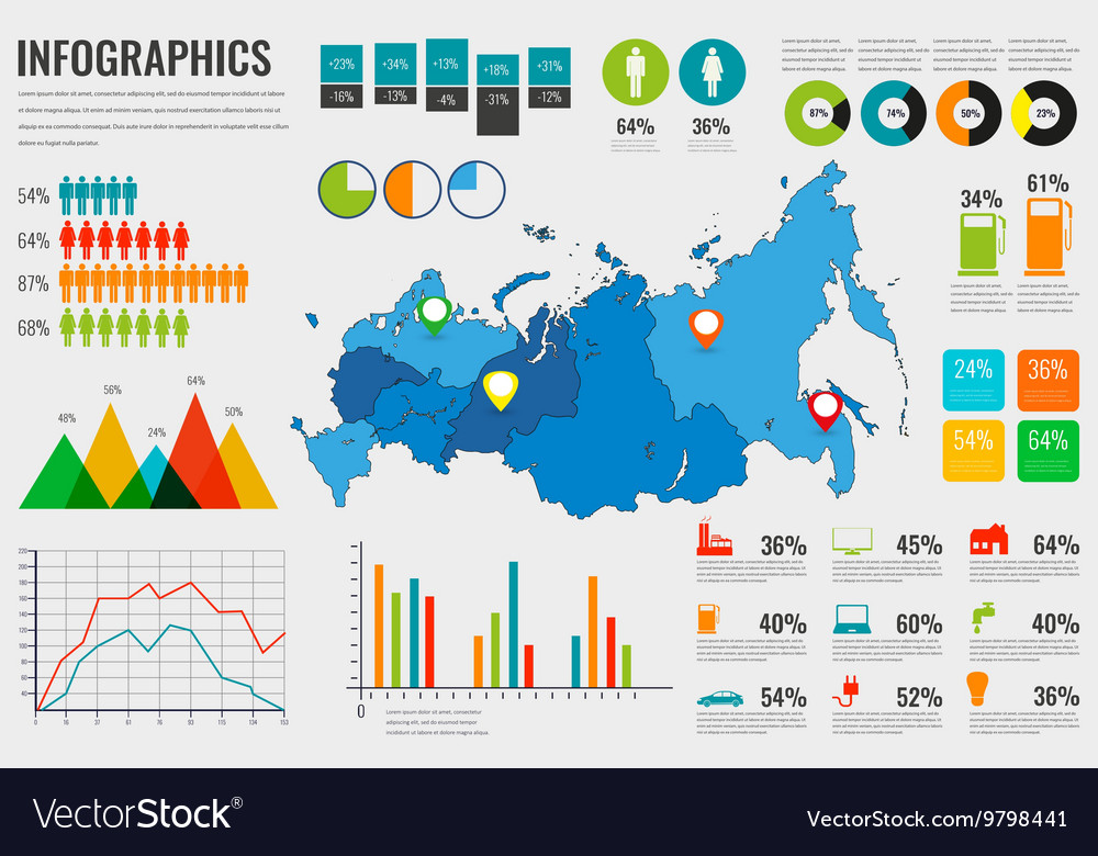 Russian Federation map with Infographics elements Vector Image
