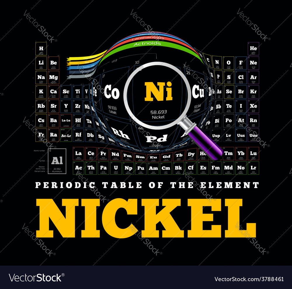 Periodic table of the element nickel ni royalty free vector periodic table of the element nickel ni vector image gamestrikefo Gallery
