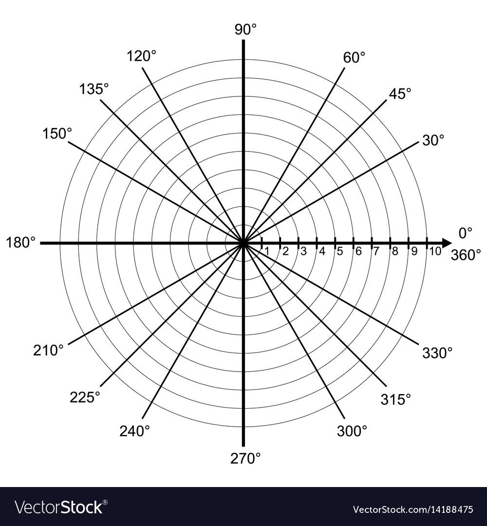 Pie Chart Worksheets For Grade 7 Images Kindergarten Preschool