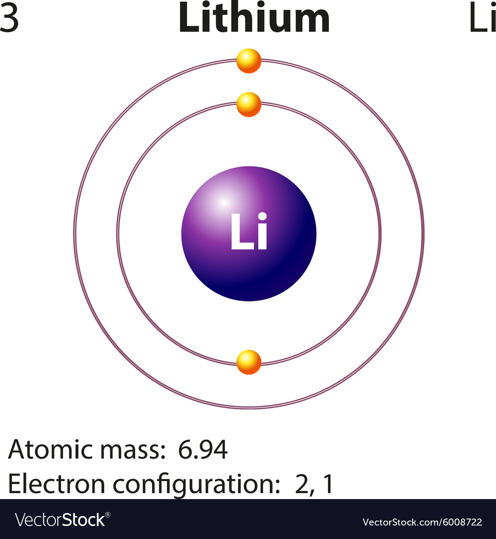 Diagram representation of the element lithium vector image pooptronica Images