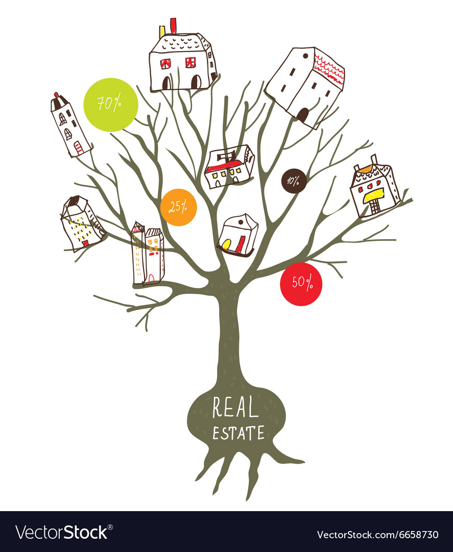 Real estate concept with tree and houses vector image