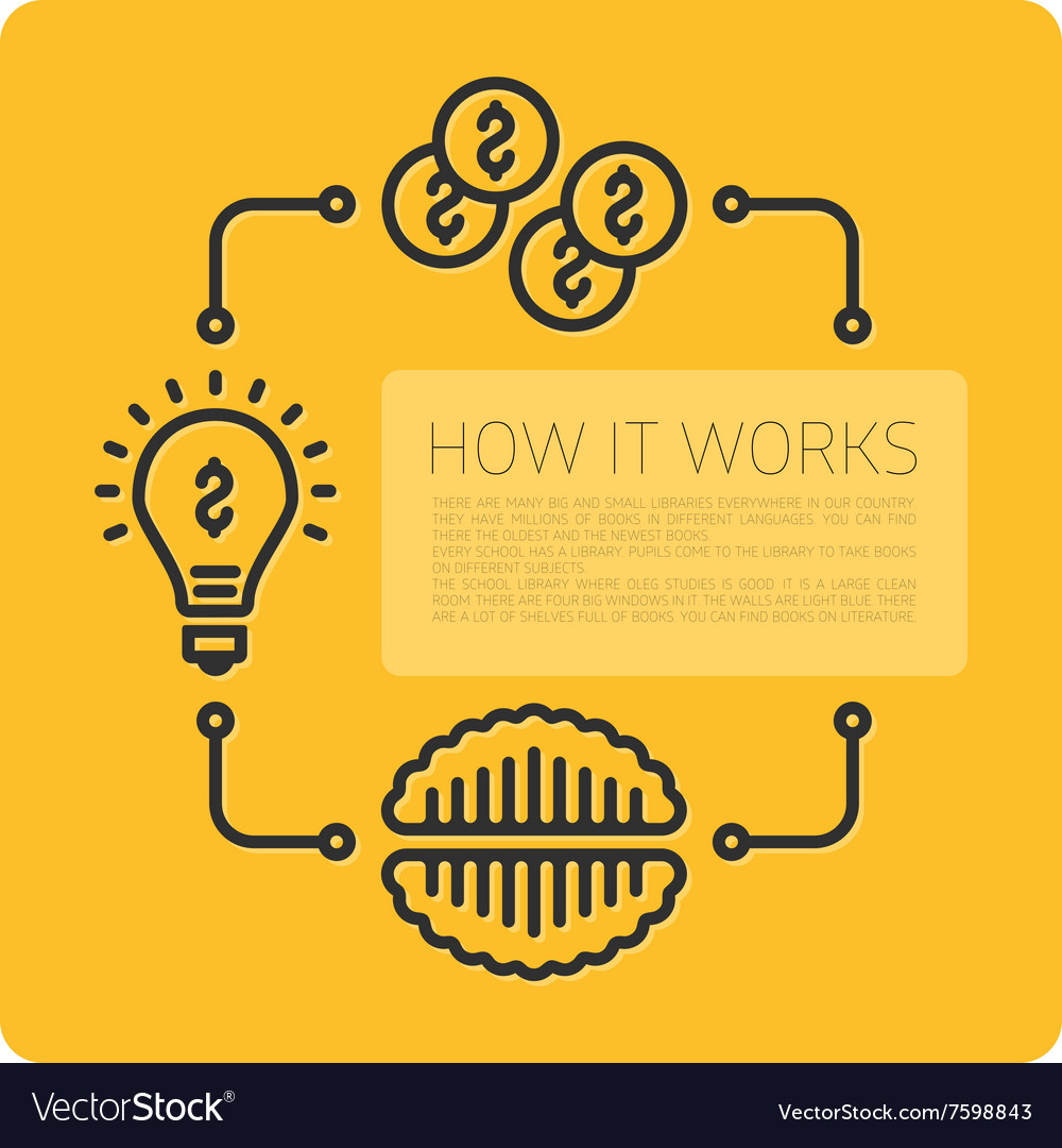 Infographics emergence ideas vector image