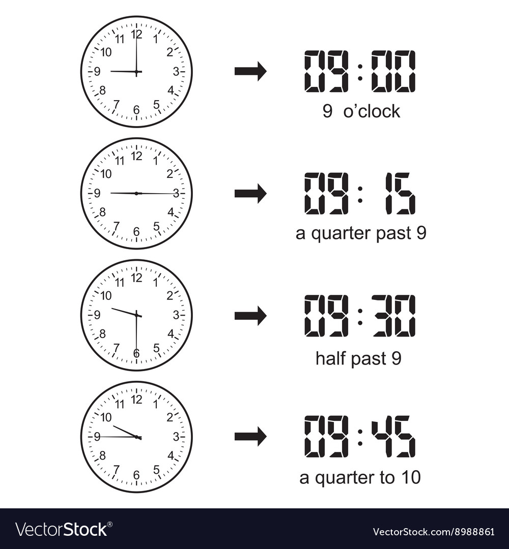 Learning Time Clock Royalty Free Vector Image - VectorStock