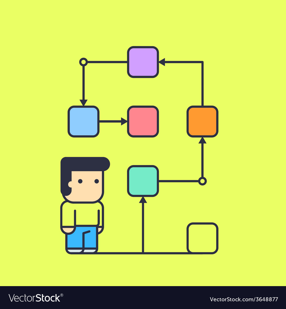 Character follows a logical solution to their task vector image