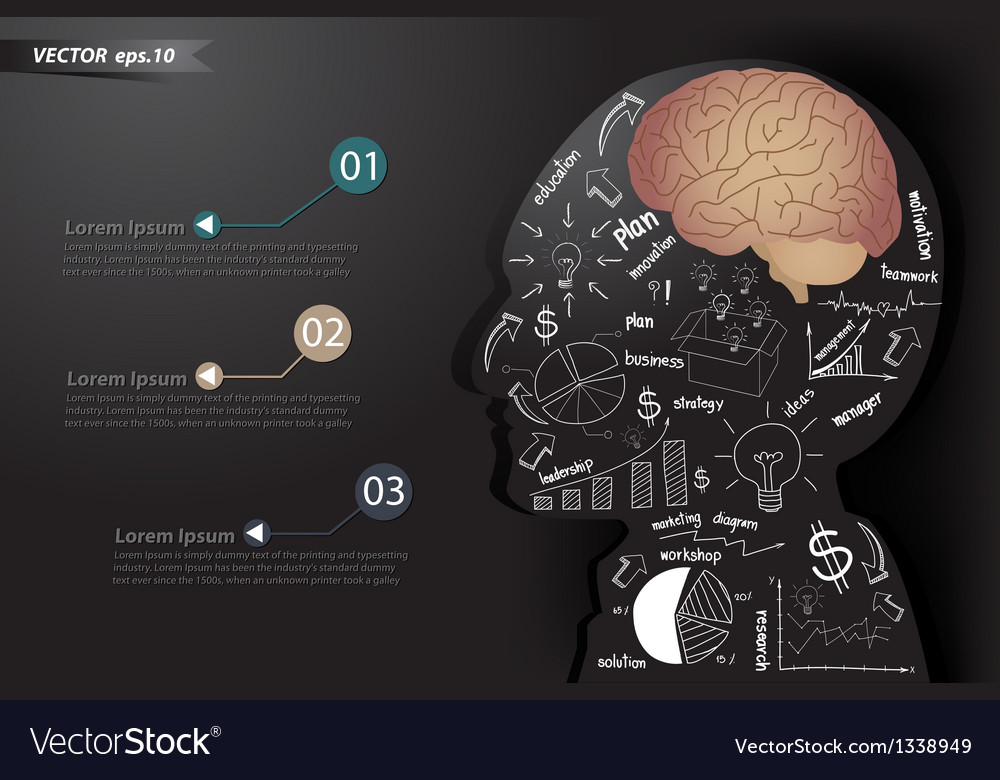 Business strategy plan make brain in man think vector image