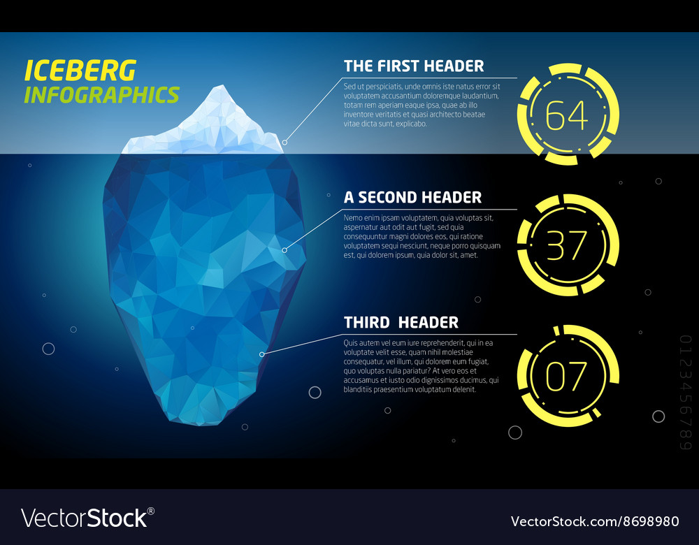 Iceberg infographics Ice and water sea vector image