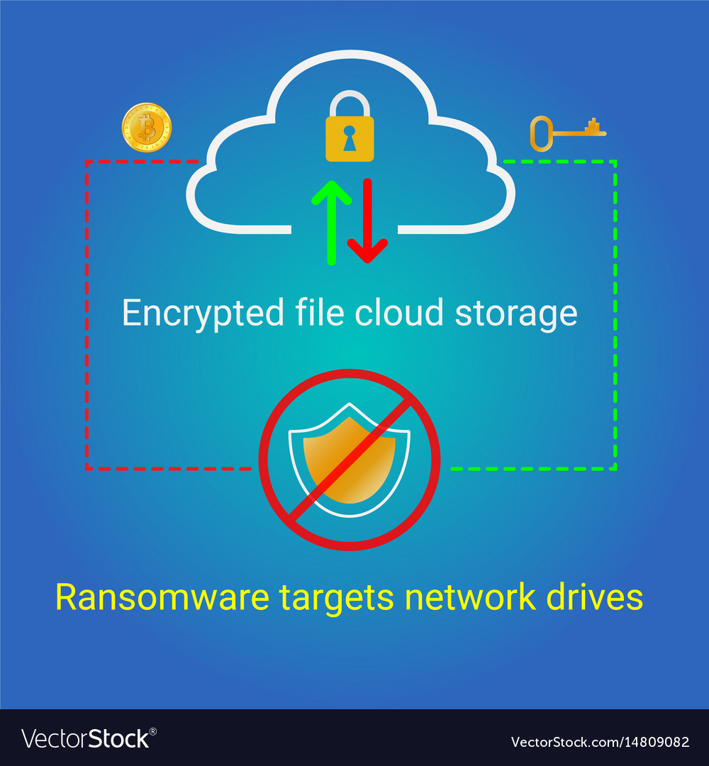 Ransomware targets network drives vector image