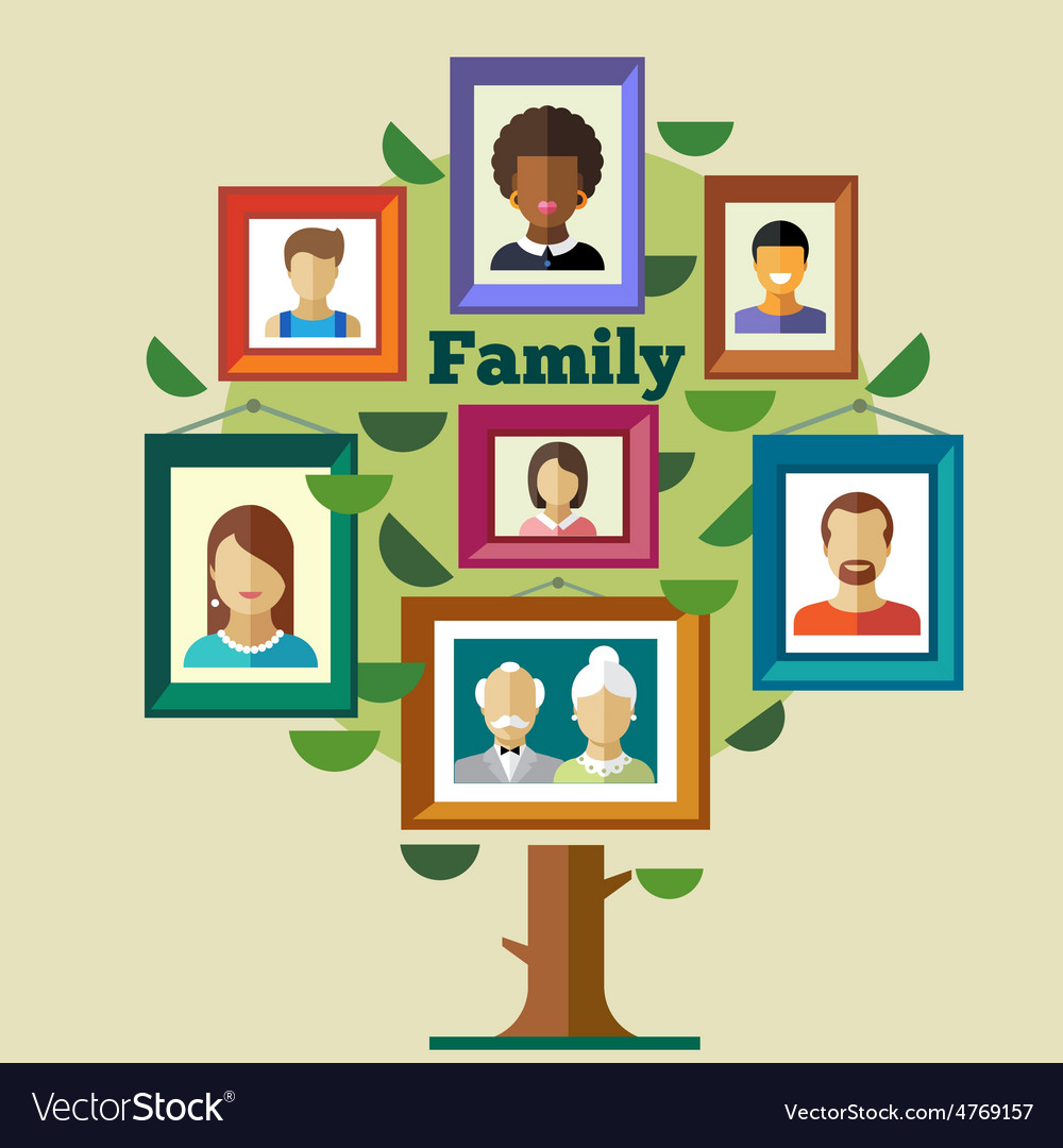 Family tree relationships and traditions vector image