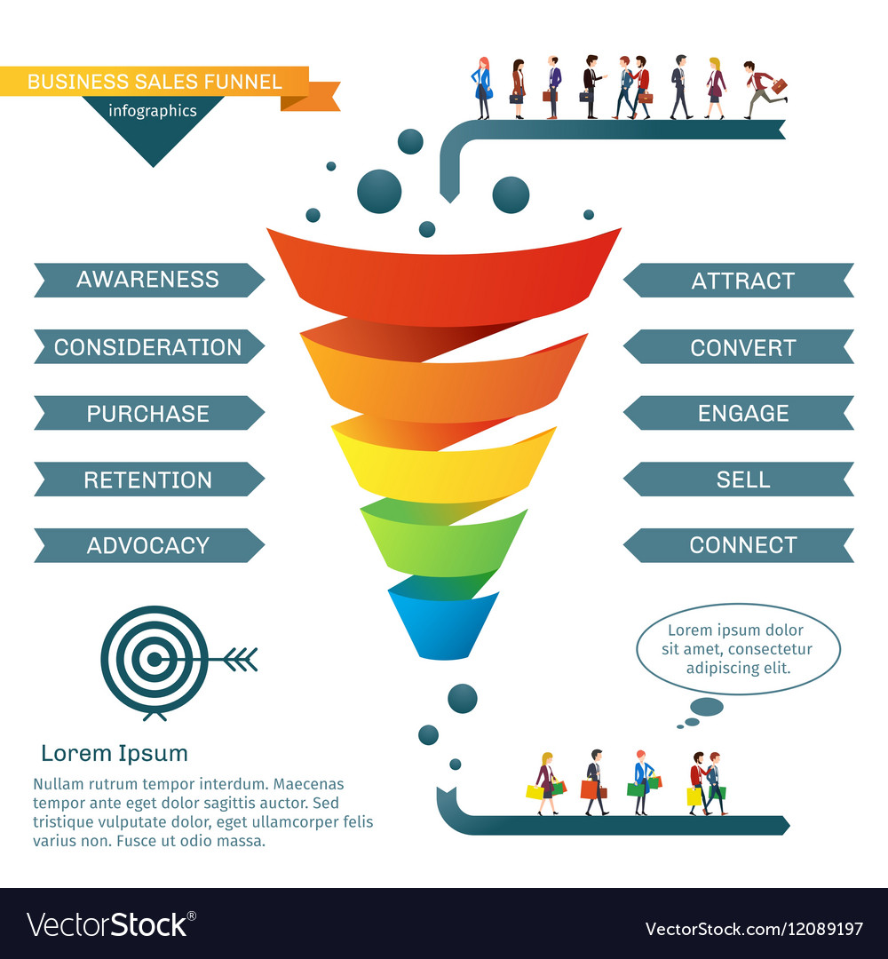 Business sales funnel infographics vector image