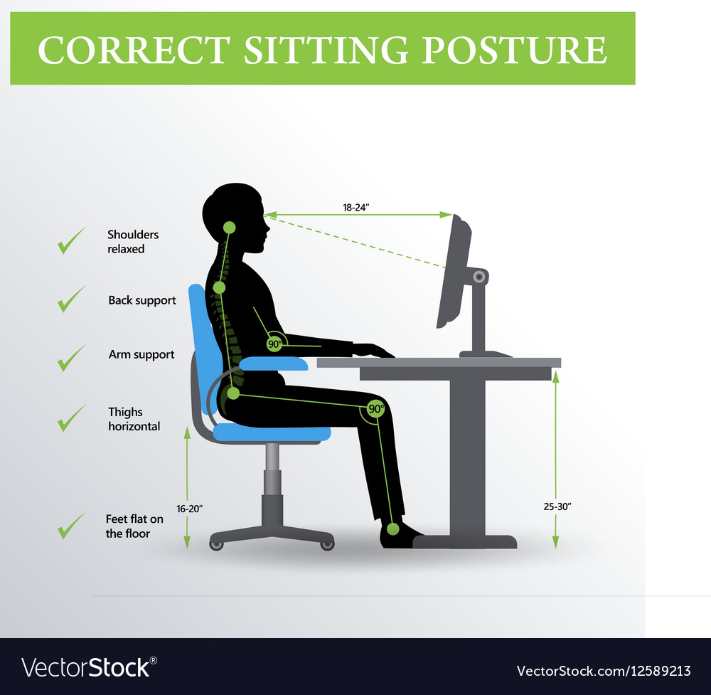 3 Ways To Avoid Back Pain When Sitting At Your Desk Waldegrave