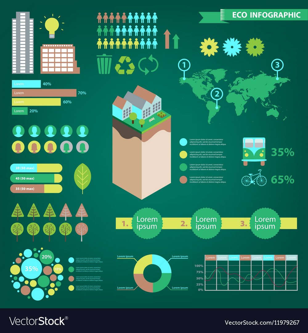 Set of eco infographics World map charts vector image