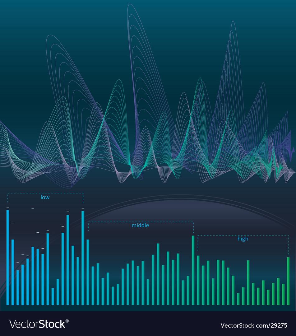 Sound background vector image