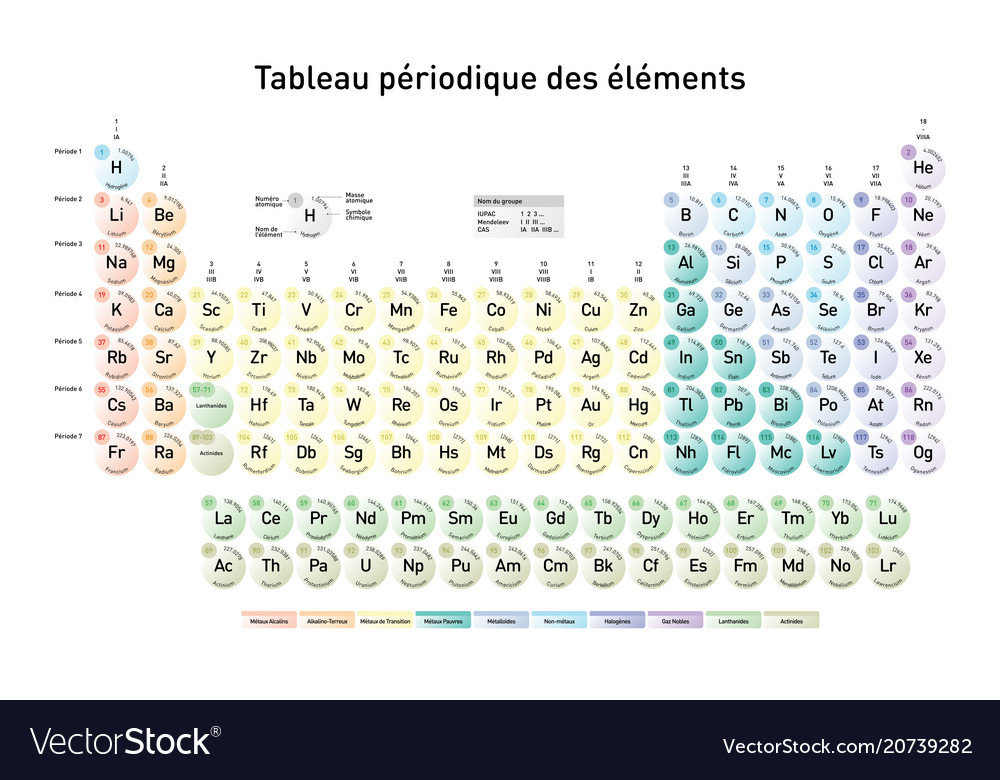 Simple periodic table of the elements french vector image urtaz Images