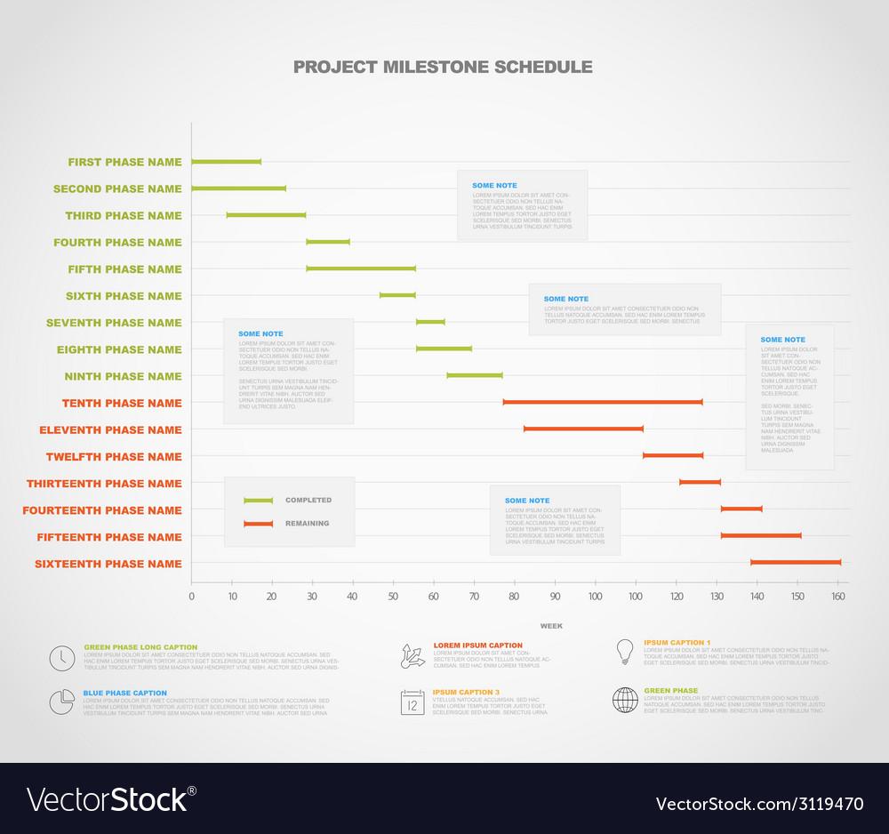 timeline graph