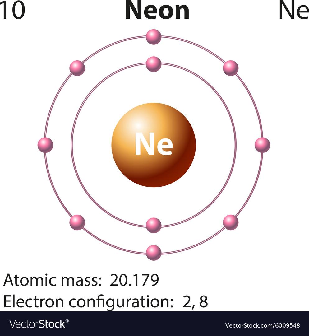neon atomic structure diagram   29 wiring diagram images