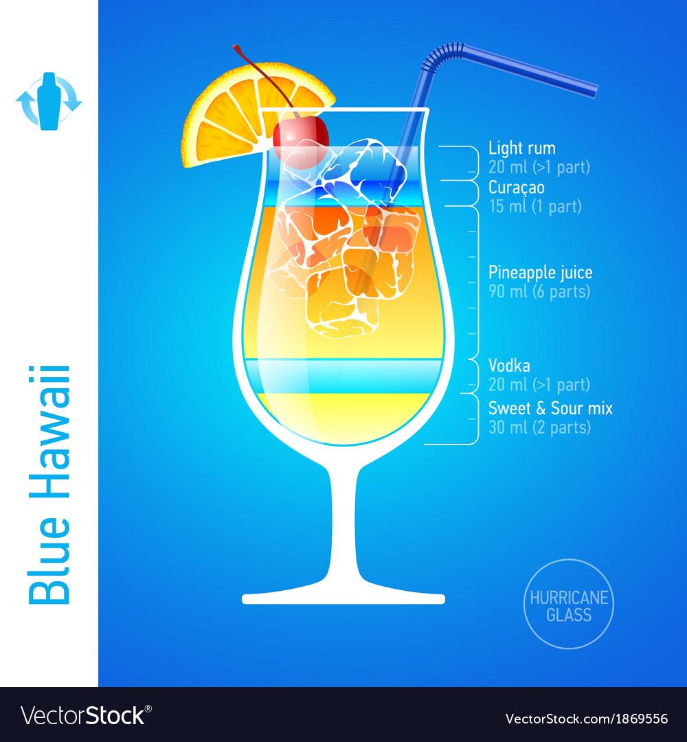 ingredients for blue hawaiian drink. Black Bedroom Furniture Sets. Home Design Ideas