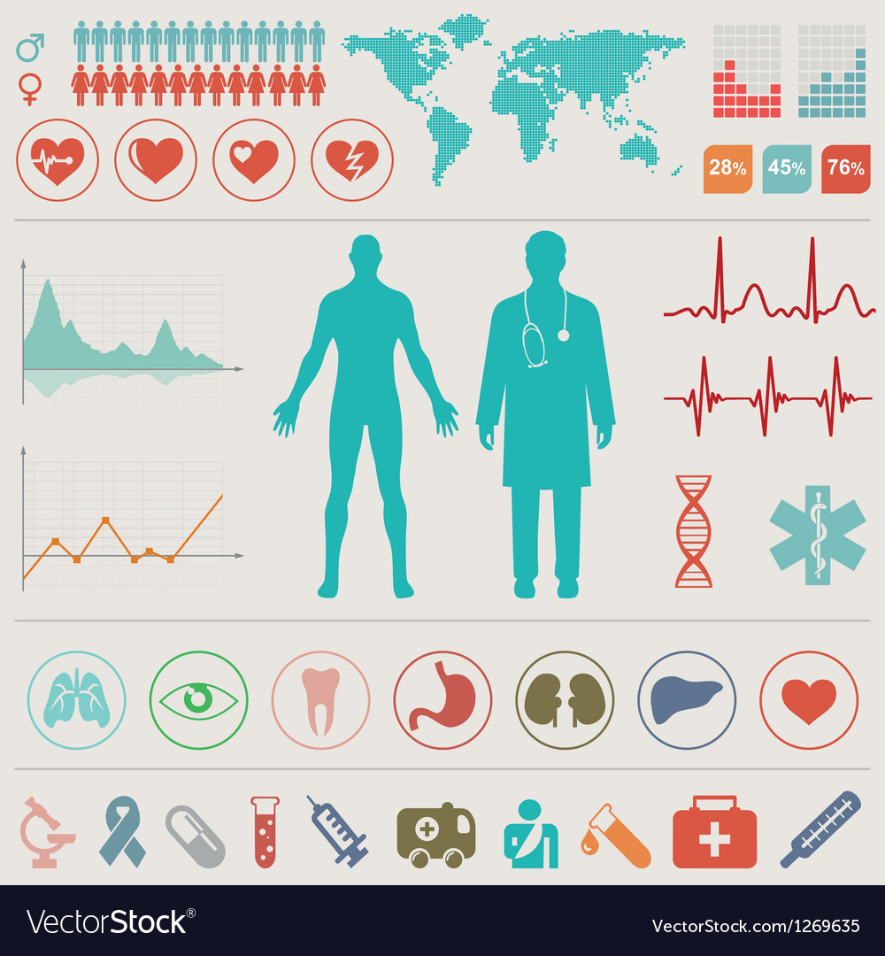 Medical icons and symbols vector image