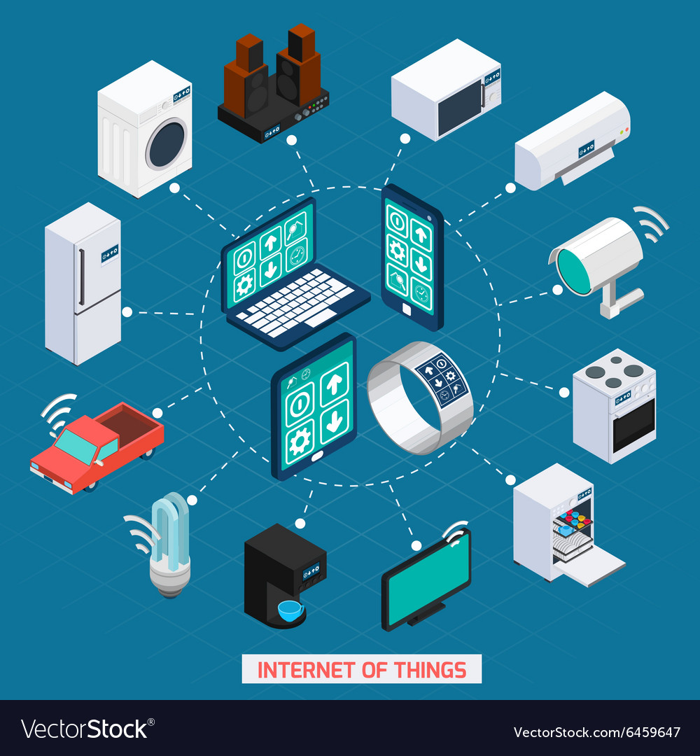 Iot concept isometric icons cycle composition vector image