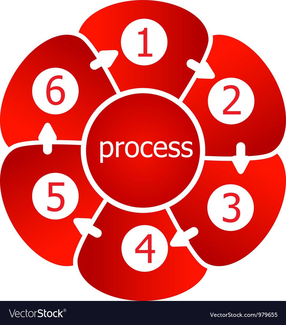 Organization charts vector image