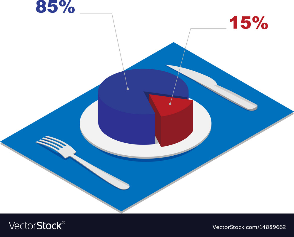 Isometric 3d pie chart on plate business concept isometric 3d pie chart on plate business concept vector image nvjuhfo Choice Image
