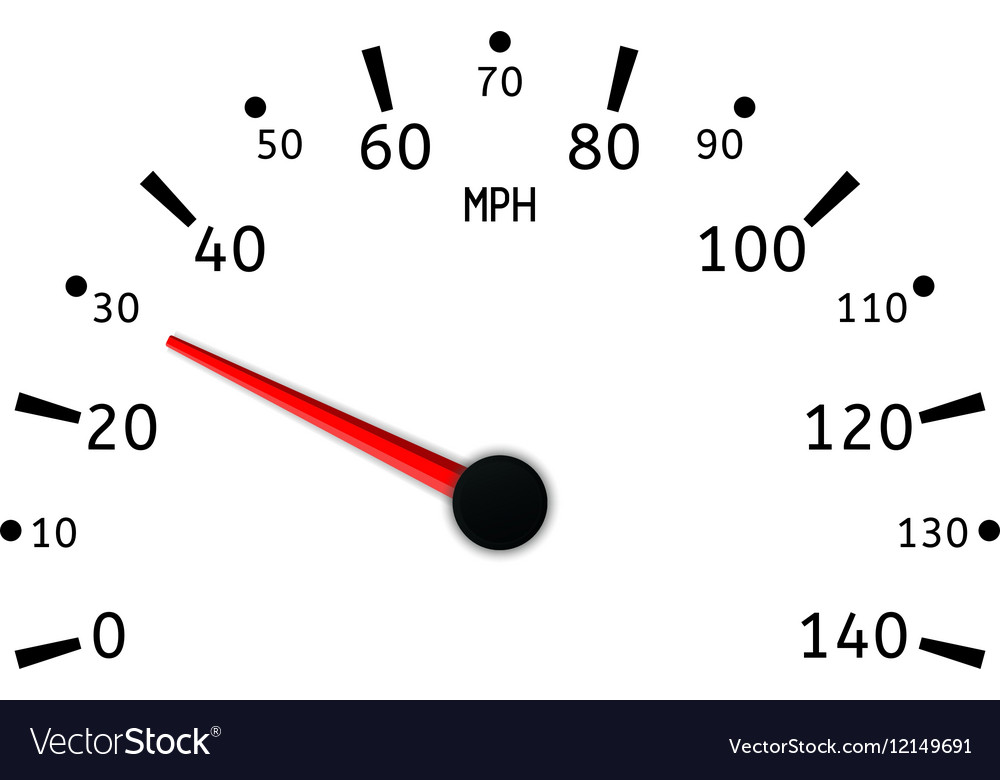 Speedometer Miles per hour Royalty Free Vector Image