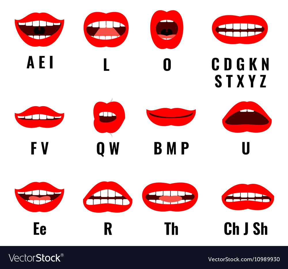 Cartoon character mouth and lips sync for sound vector image