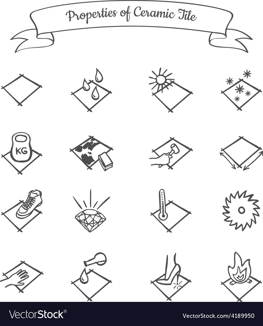 Properties of ceramic tile icons set royalty free vector properties of ceramic tile icons set vector image doublecrazyfo Gallery