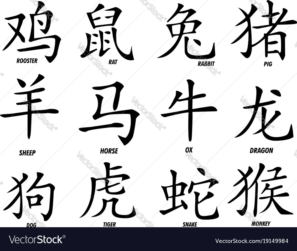 The twelve chinese zodiac signs royalty free vector image the twelve chinese zodiac signs vector image buycottarizona Images