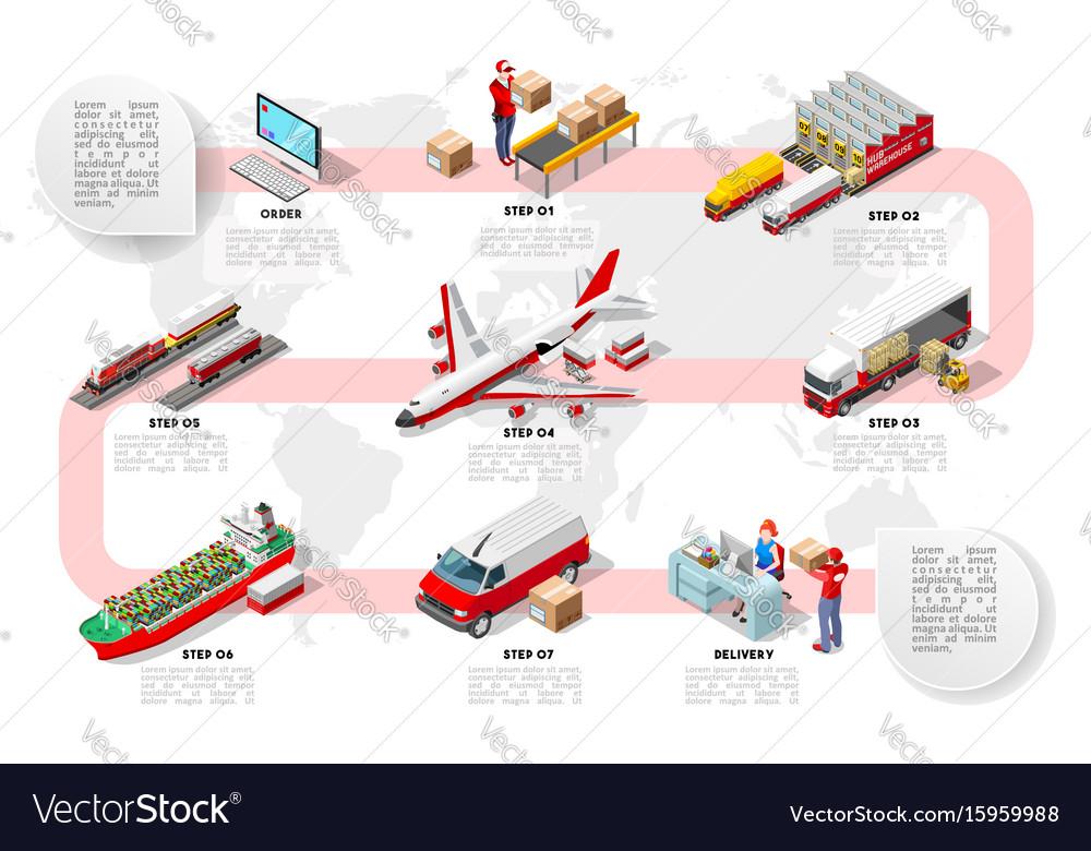 International trade logistics network isometric vector image