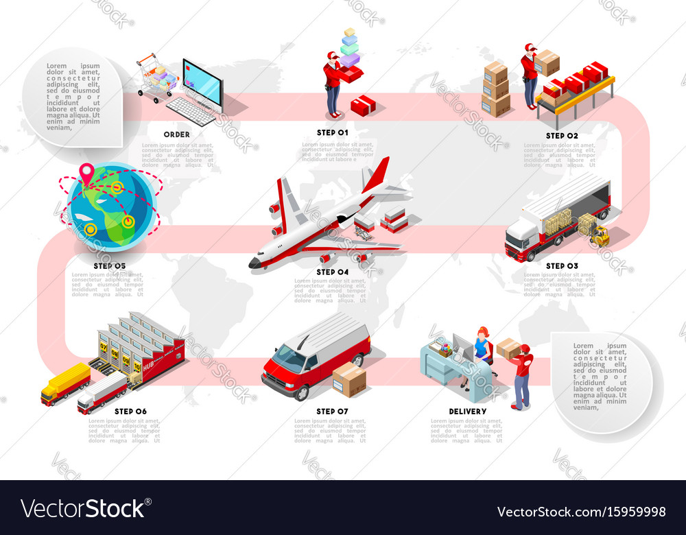 Logistic infographic organic food delivery vector image