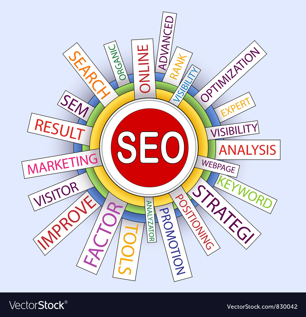 Image result for Images for the word SEO
