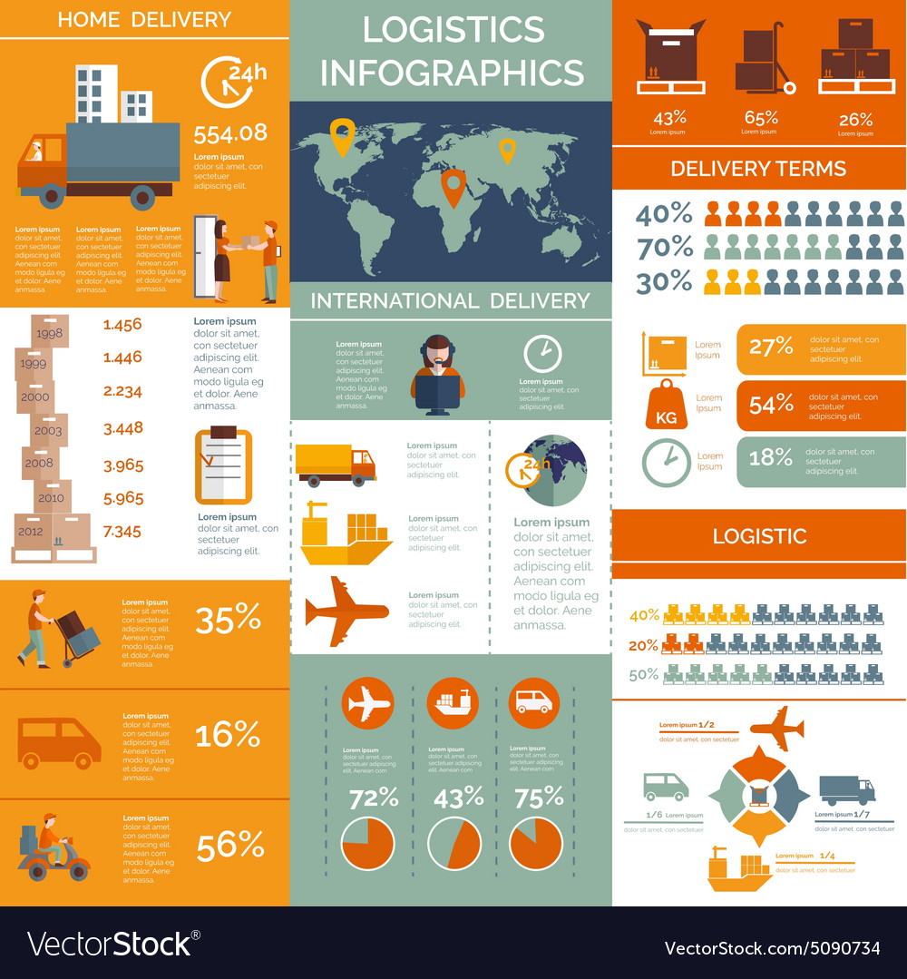 Worldwide logistic infographic chart presentation vector by ...