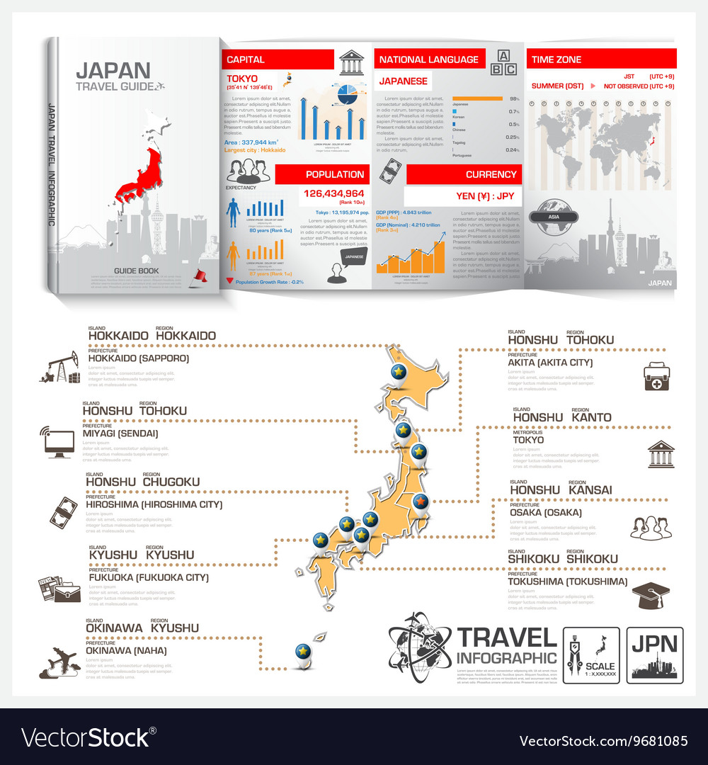 Japan travel guide book business infographic with vector by ...