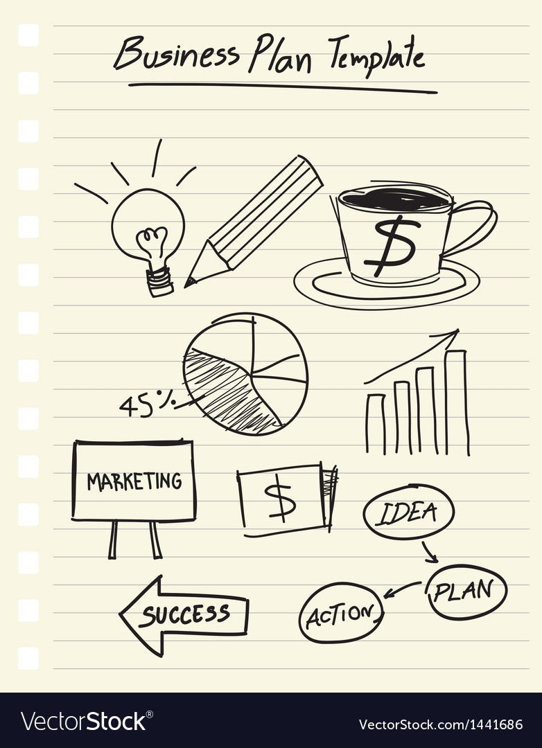 Drawing a business plan
