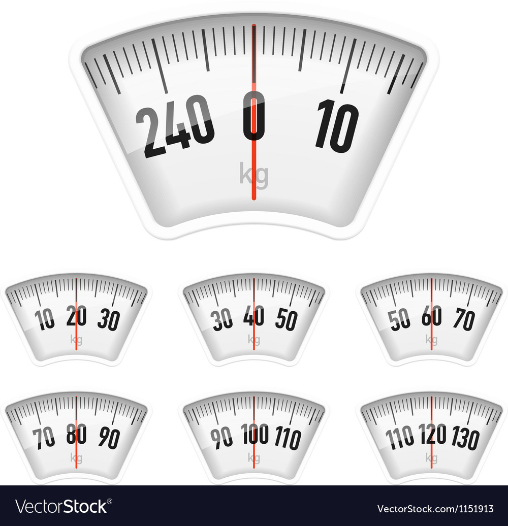 Bathroom scales dial vector