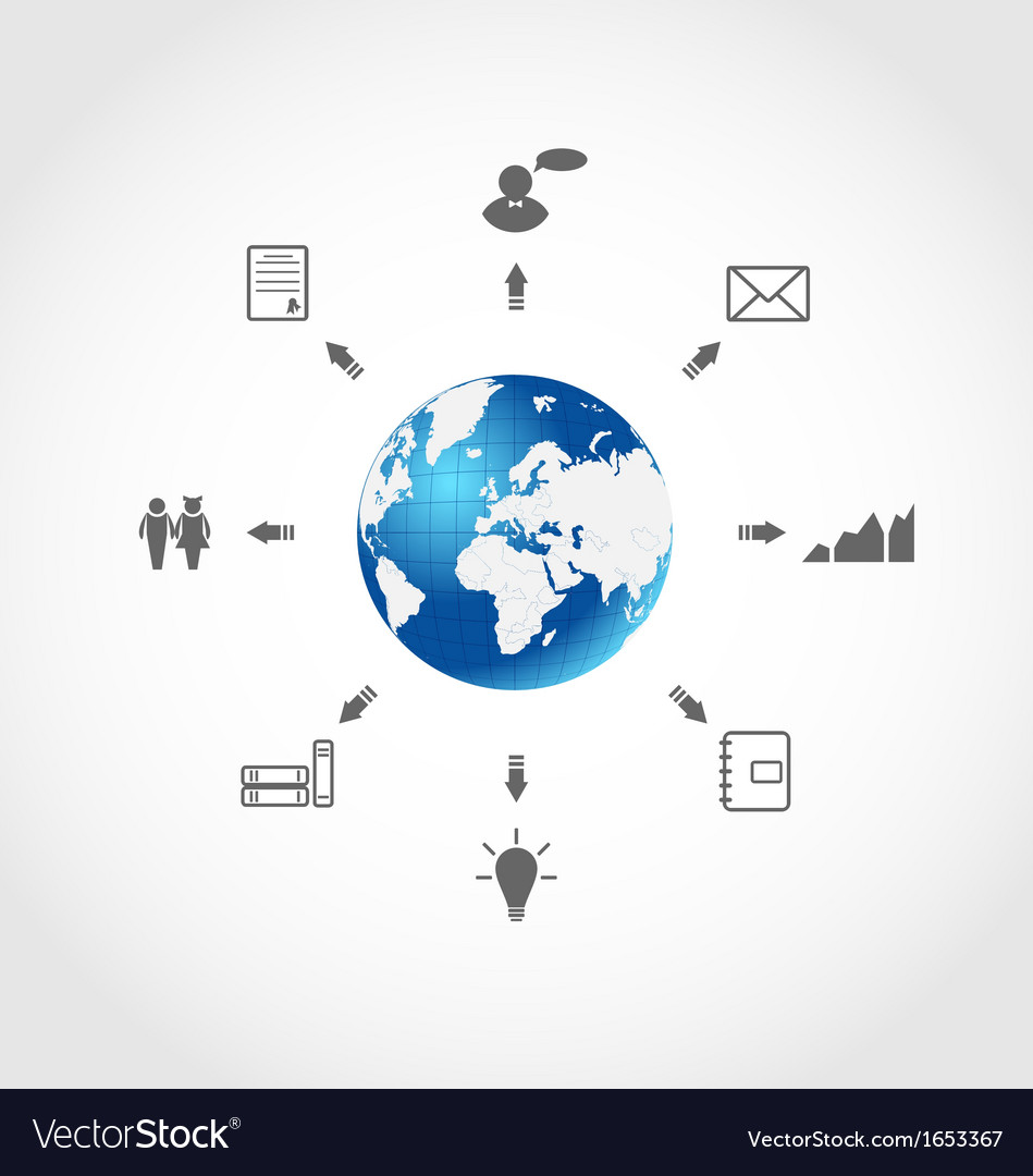 Global internet communication set business