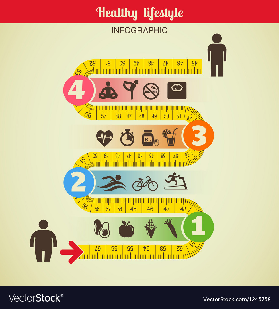 Fitness and diet infographic with measure tape vector