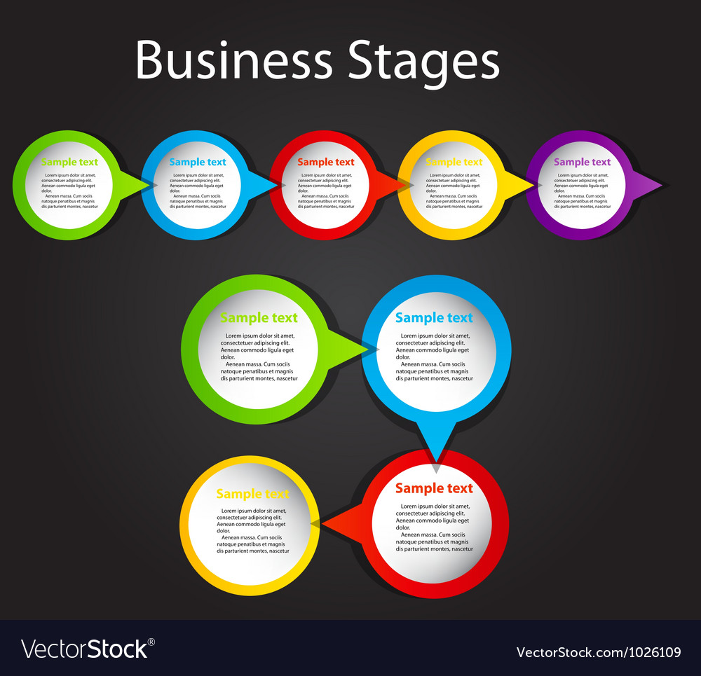Concept of business process improvements chart vector