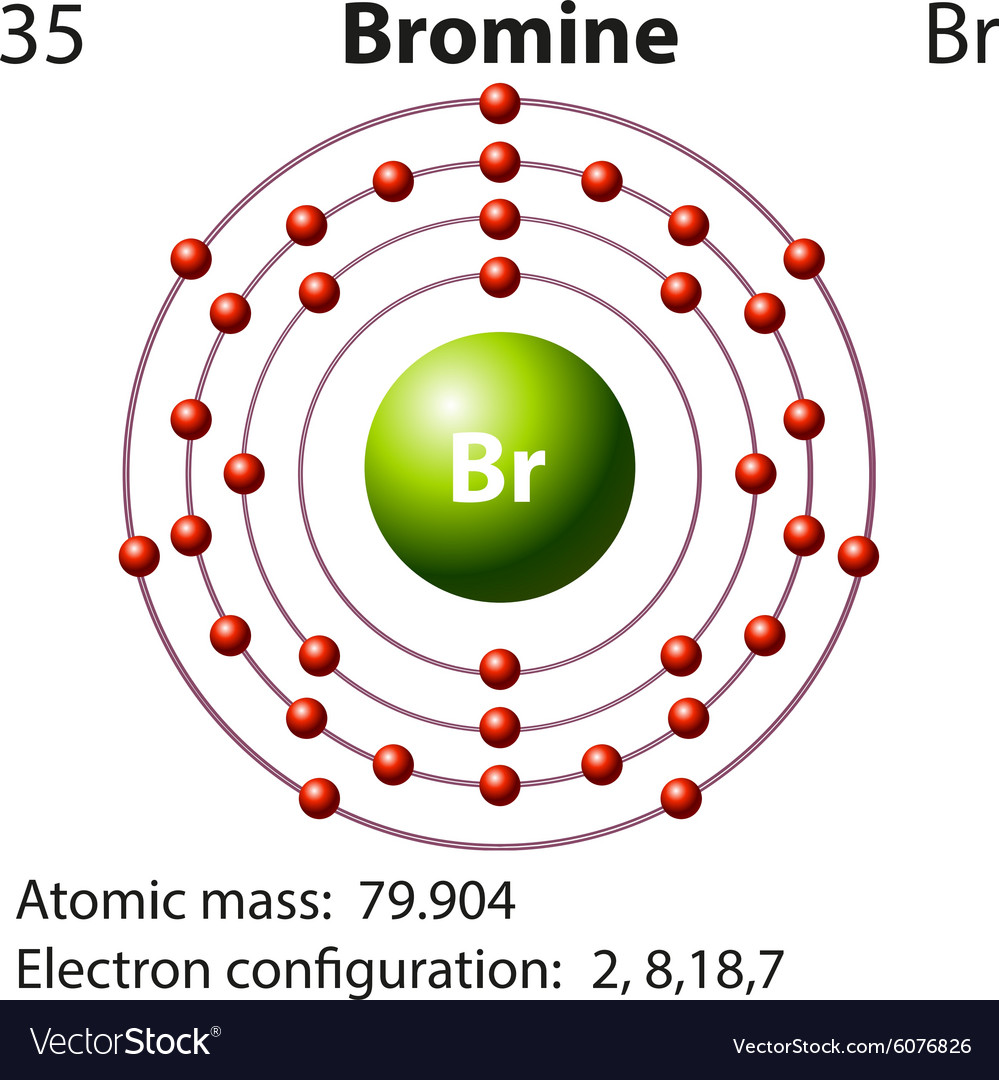 Oxygen Electron Configuration 3d Atomic Structure Diagram For Bromine