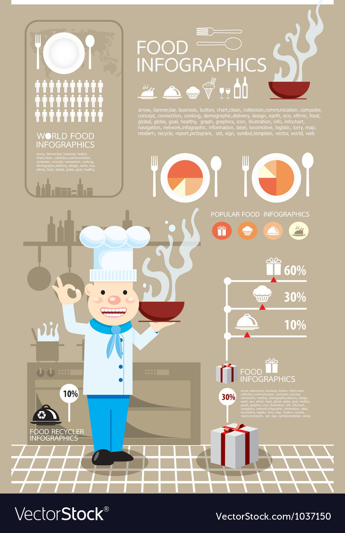 Food info graphic vector
