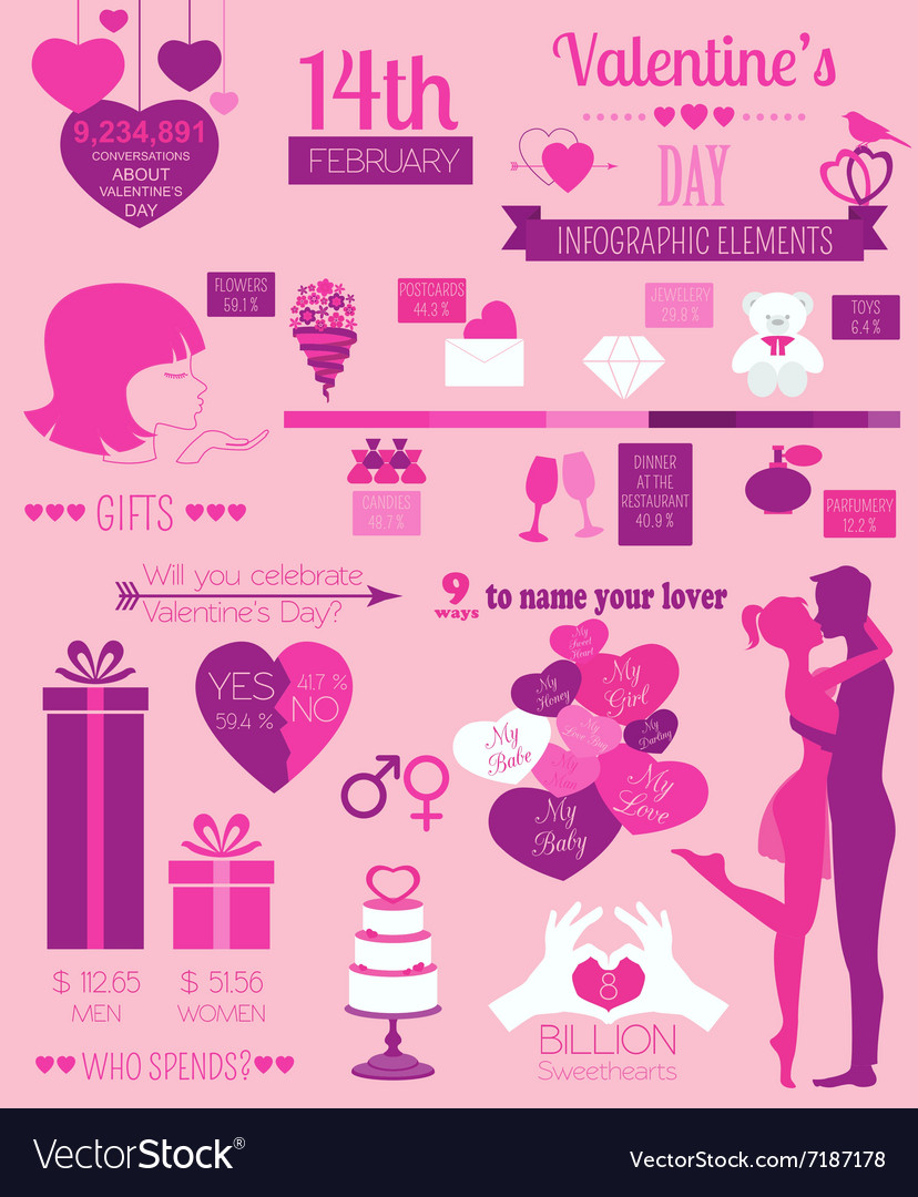 Valentines day infographic flat style love graphic vector by ...