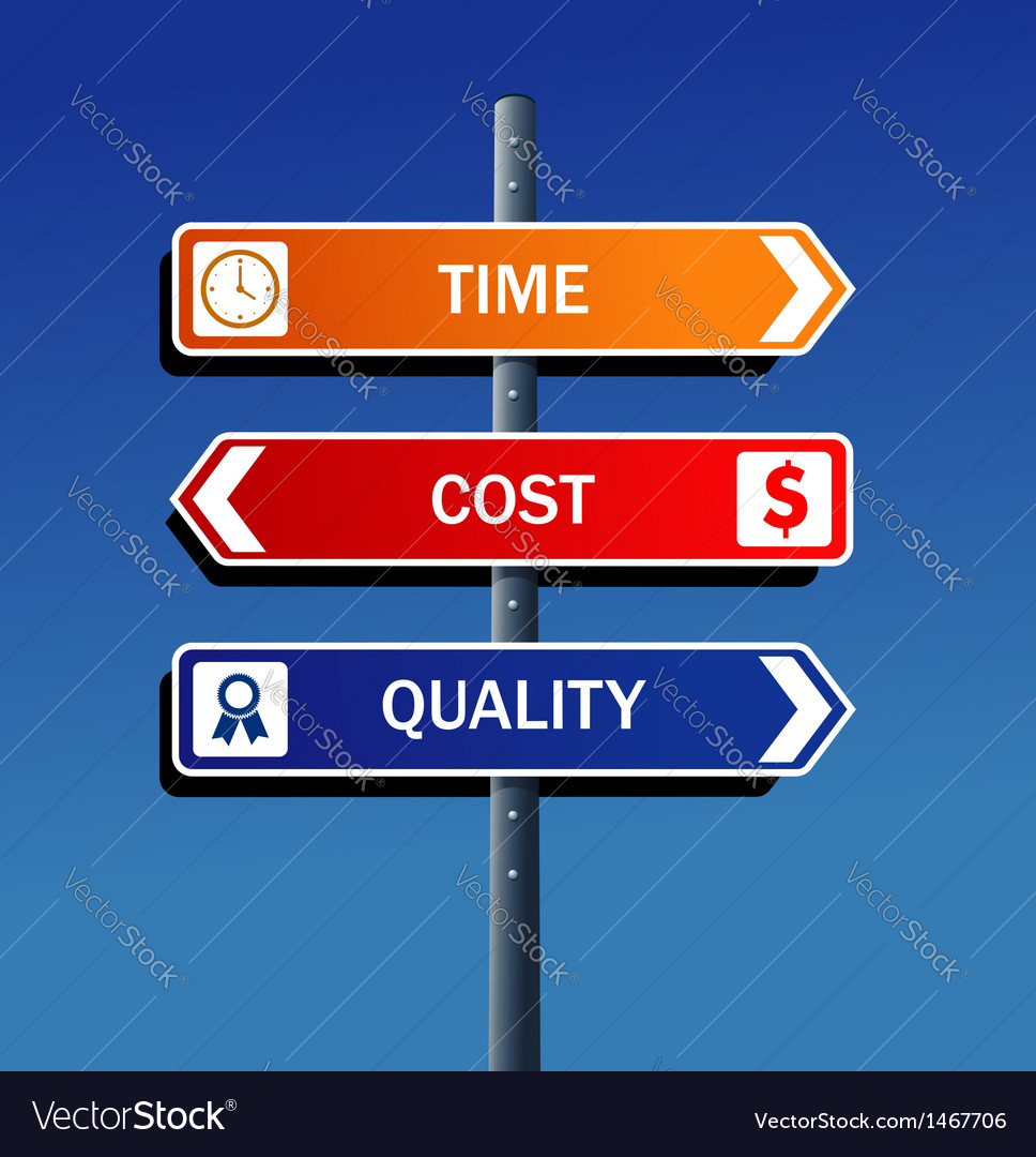 Productivity road post vector