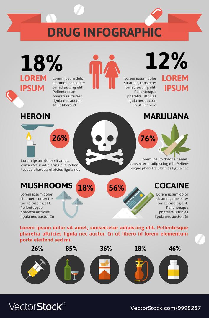 Drug infographics pdf