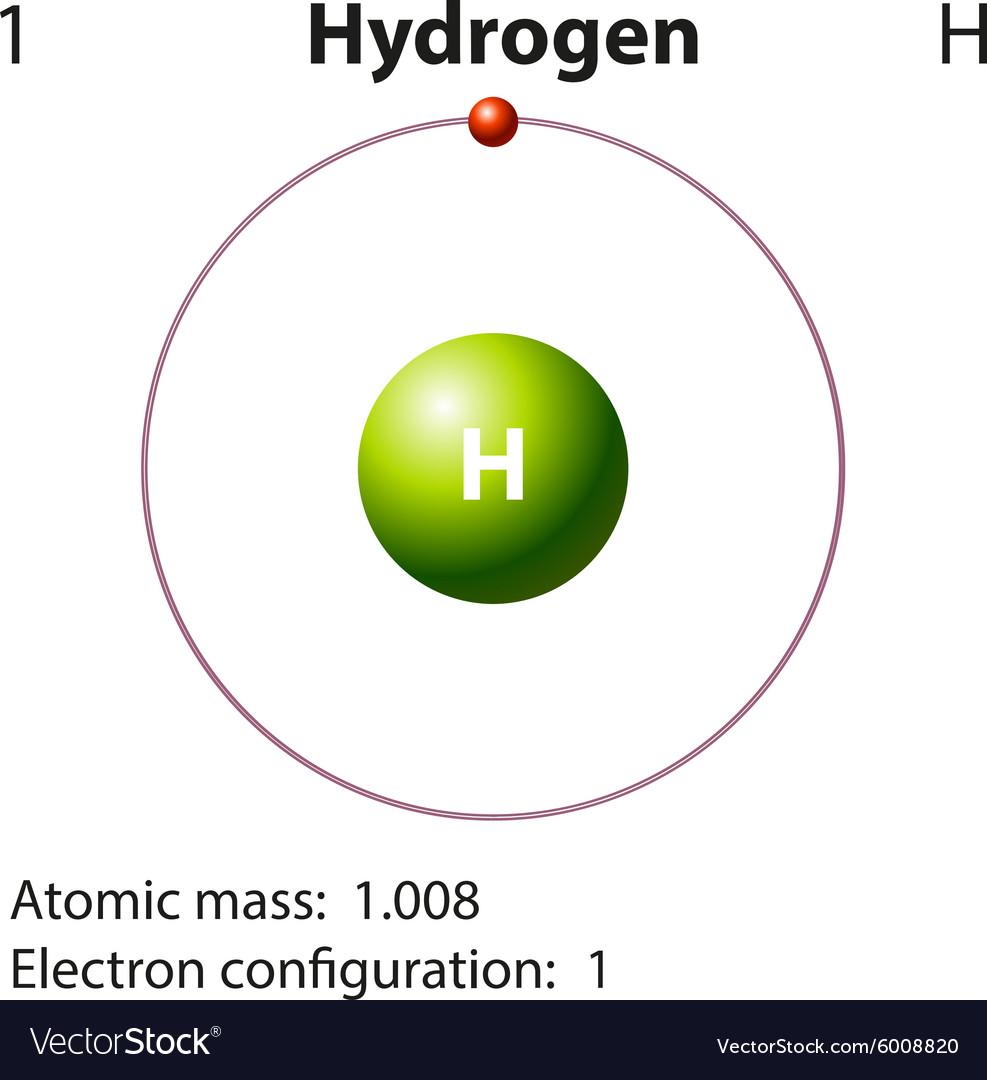 diagram representation of the element hydrogen vector by  : element diagram - findchart.co