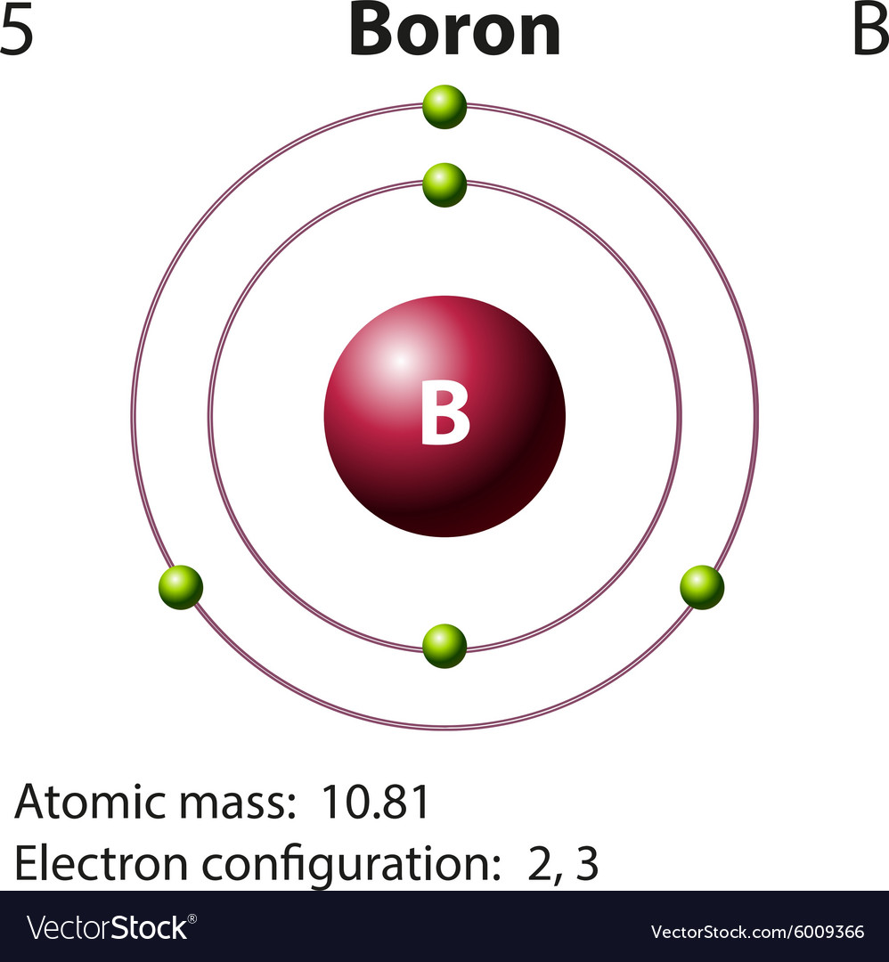 diagram representation of the element boron vector by  : boron diagram - findchart.co