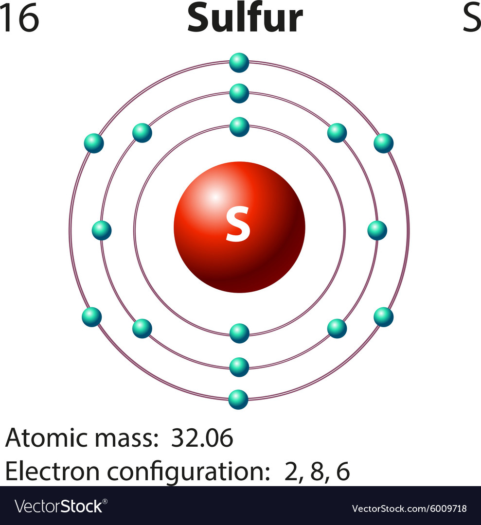 diagram representation of the element sulfur vector by  : element diagram - findchart.co