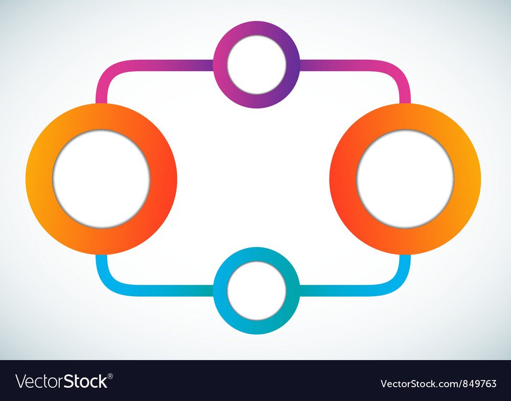 Empty color circle marketing flowchart vector