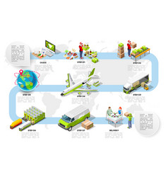 Logistic infographic trade logistics network vector