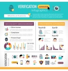 Verification infographics set vector